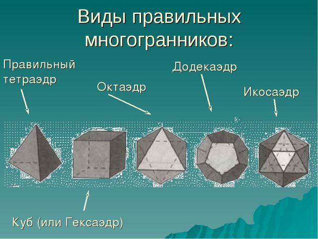 Виды правильных многогранников: Правильный тетраэдр Куб (или Гексаэдр) Октаэд...