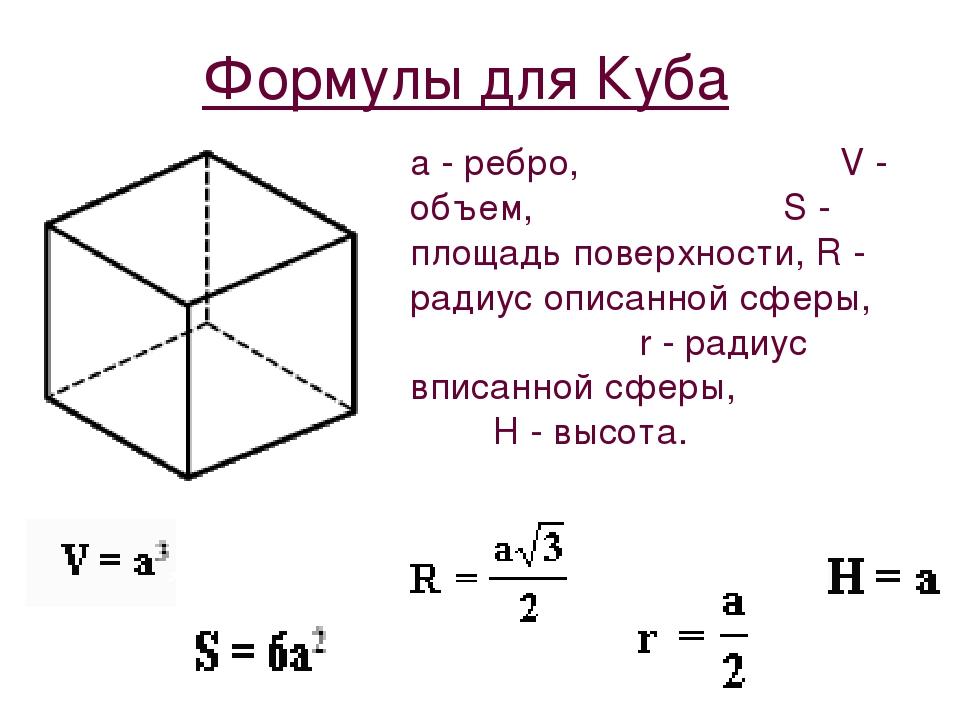 Формулы для Куба a - ребро, V - объем, S - площадь поверхности, R - радиус оп...