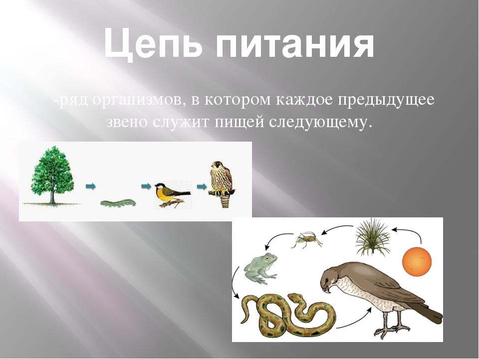 Цепь питания -ряд организмов, в котором каждое предыдущее звено служит пищей...