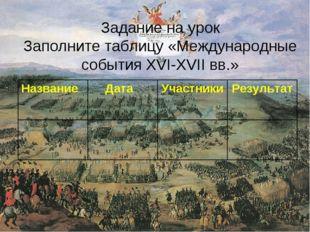Задание на урок Заполните таблицу «Международные события XVI-XVII вв.»