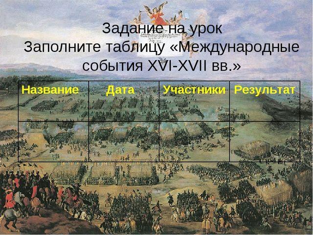 Www.yandex.ruистория россии 7класс параграф14 северная война таблица