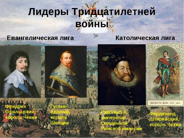 Лидеры Тридцатилетней войны Евангелическая лига Католическая лига Рудольф II,...