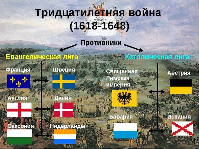 Тридцатилетняя война (1618-1648) Противники Евангелическая лига Католическая...