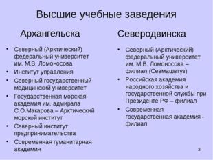 Высшие учебные заведения Архангельска * Северодвинска Северный (Арктический)