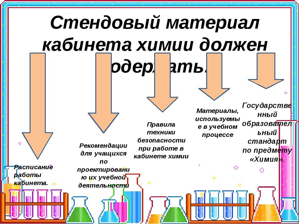 Стендовый материал кабинета химии должен содержать: Государственный образоват...