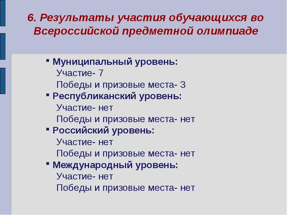 6. Результаты участия обучающихся во Всероссийской предметной олимпиаде Муни...
