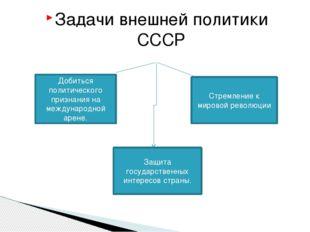 Задачи внешней политики СССР Добиться политического признания на международно