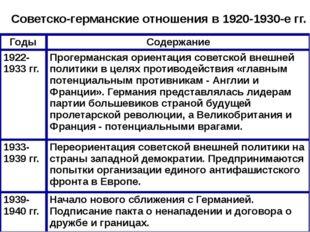 Советско-германские отношения в 1920-1930-е гг. Годы Содержание 1922-1933 гг.