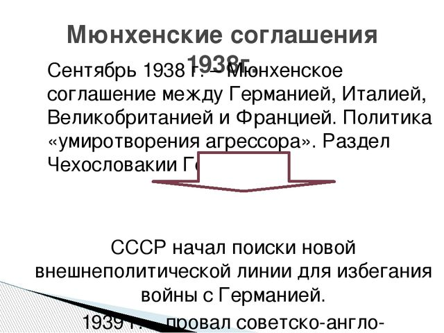 Мюнхенские соглашения 1938г. Сентябрь 1938 г. – Мюнхенское соглашение между...