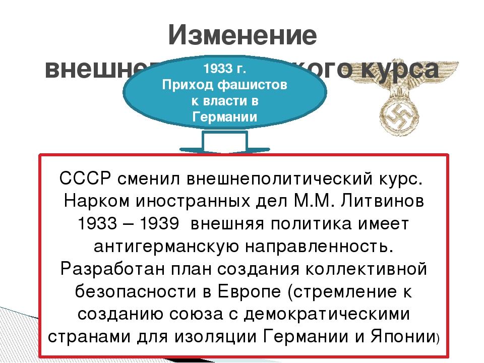 Изменение внешнеполитического курса СССР 1933 г. Приход фашистов к власти в Г...