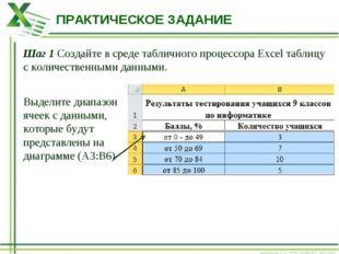 ПРАКТИЧЕСКОЕ ЗАДАНИЕ Шаг 1 Создайте в среде табличного процессора Excel табли