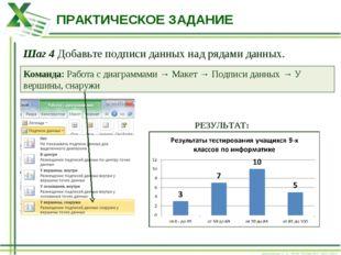 ПРАКТИЧЕСКОЕ ЗАДАНИЕ Шаг 4 Добавьте подписи данных над рядами данных. Команда
