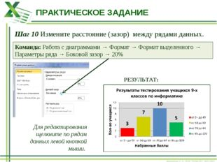 ПРАКТИЧЕСКОЕ ЗАДАНИЕ Шаг 10 Измените расстояние (зазор) между рядами данных.