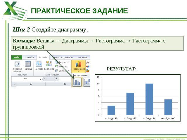 ПРАКТИЧЕСКОЕ ЗАДАНИЕ Шаг 2 Создайте диаграмму. Команда: Вставка → Диаграммы →...