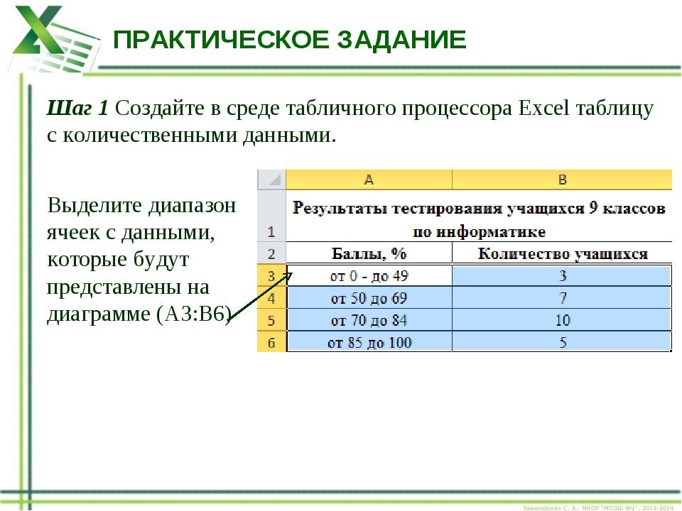 ПРАКТИЧЕСКОЕ ЗАДАНИЕ Шаг 1 Создайте в среде табличного процессора Excel табли...