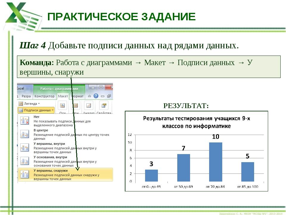 ПРАКТИЧЕСКОЕ ЗАДАНИЕ Шаг 4 Добавьте подписи данных над рядами данных. Команда...