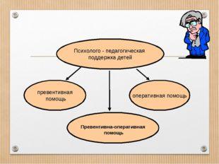Психолого - педагогическая поддержка детей превентивная помощь оперативная по