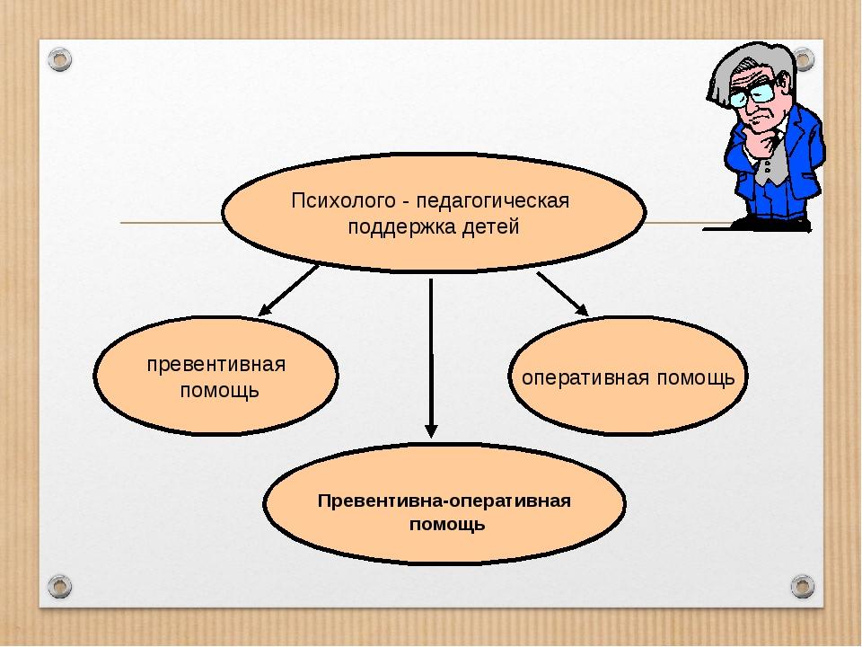 Психолого - педагогическая поддержка детей превентивная помощь оперативная по...