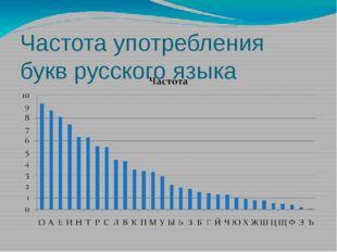 Частота употребления букв русского языка