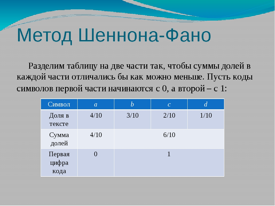 Метод Шеннона-Фано Разделим таблицу на две части так, чтобы суммы долей в каж...