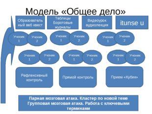 Модель «Общее дело» Образовательный веб квест Таблицы Боротовые журналы Видео