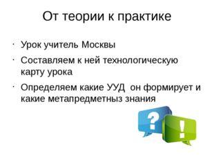 От теории к практике Урок учитель Москвы Составляем к ней технологическую кар