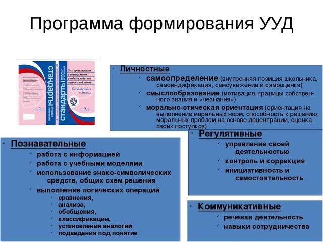 Программа формирования УУД Личностные самоопределение (внутренняя позиция шко...
