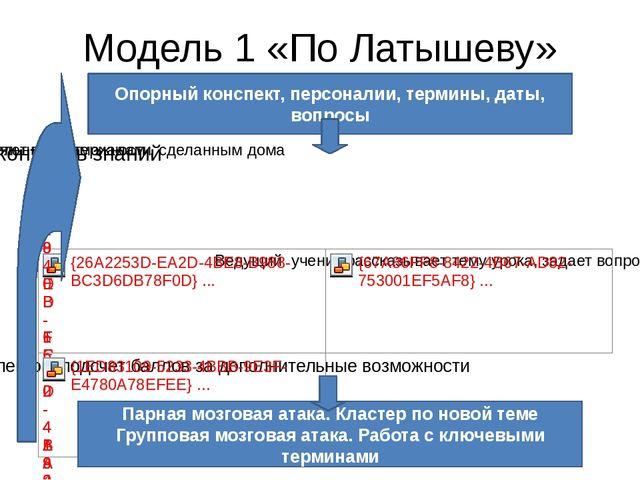 Модель 1 «По Латышеву» Опорный конспект, персоналии, термины, даты, вопросы П...