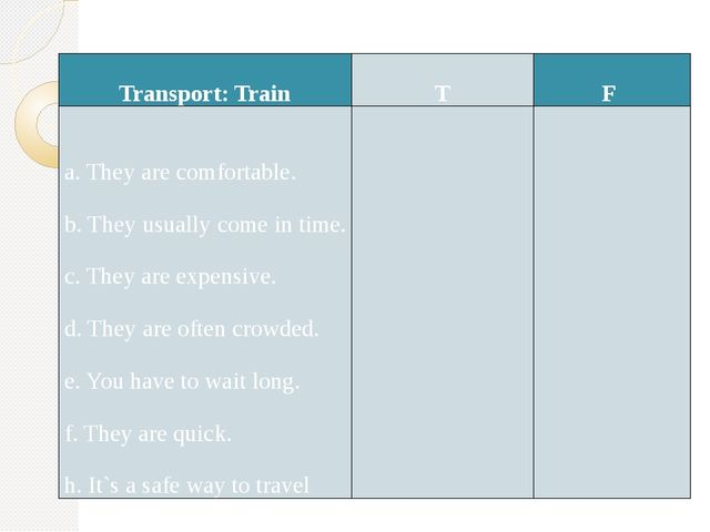 Transport: Train  T F a. They are comfortable. b. They usually come in tim...