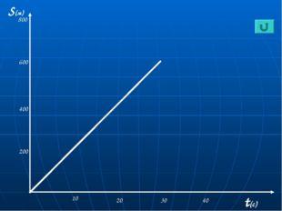 S(м) t(с) 10 20 30 200 400 600 40 800