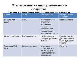 Этапы развития информационного общества. Этапы развития технических средств и