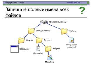 Запишите полные имена всех файлов Информатика в школе  www.klyaksa.net