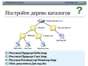 Постройте дерево каталогов C:\Рисунки\Природа\Небо.bmp C:\Рисунки\Природа\Сне