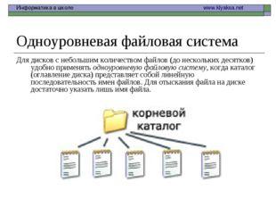 Одноуровневая файловая система Для дисков с небольшим количеством файлов (до