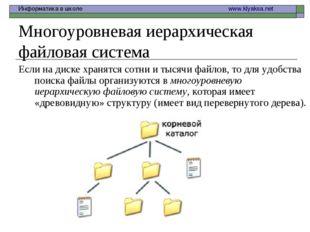 Многоуровневая иерархическая файловая система Если на диске хранятся сотни и