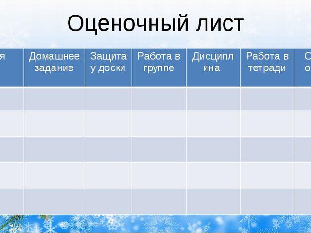 Оценочный лист Имя Домашнее задание Защитау доски Работа в группе Дисциплина...