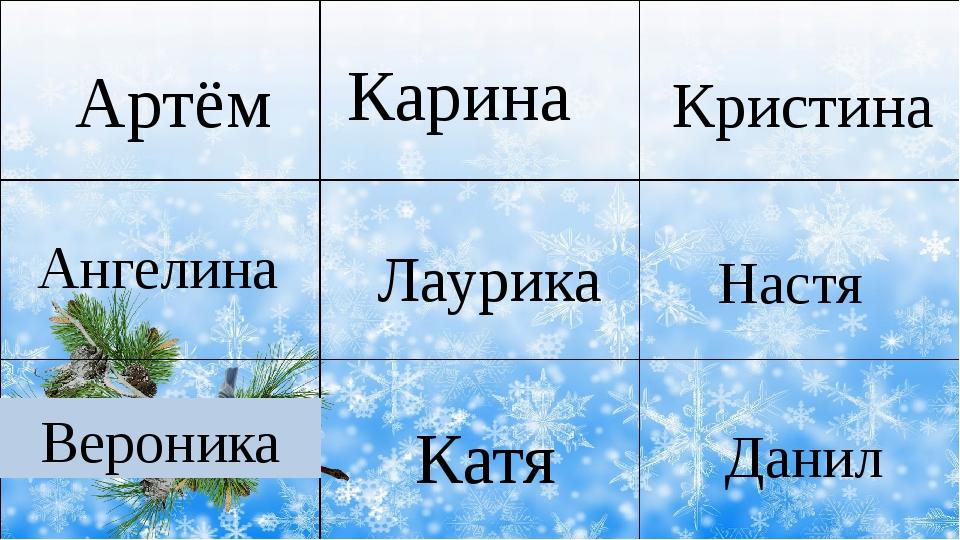 Артём Карина Кристина Лаурика Настя Катя Данил Ангелина Вероника