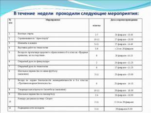 № п/пМероприятиеклассыДата и время проведения 1Весёлые старты 2-724 фев