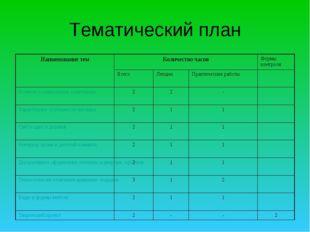 Тематический план Наименование темКоличество часовФормы контроля ВсегоЛек