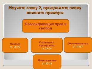 Изучите главу 2, продолжите схему впишите примеры Классификация прав и свобо