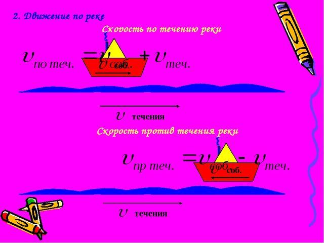 2. Движение по реке Скорость по течению реки Скорость против течения реки
