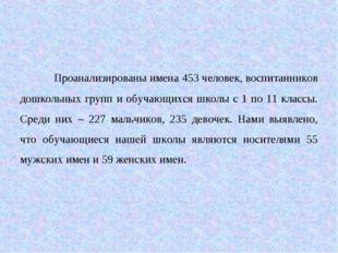 Проанализированы имена 453 человек, воспитанников дошкольных групп и обучающ
