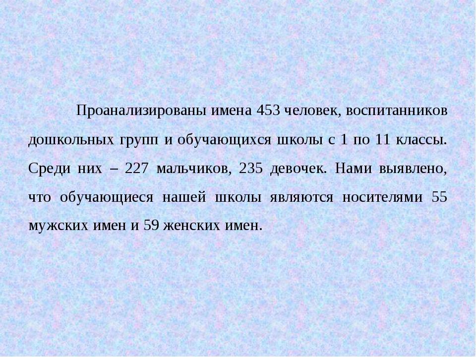 Проанализированы имена 453 человек, воспитанников дошкольных групп и обучающ...