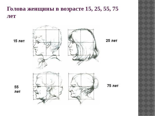 Голова женщины в возрасте 15, 25, 55, 75 лет 15 лет 25 лет 55 лет 75 лет