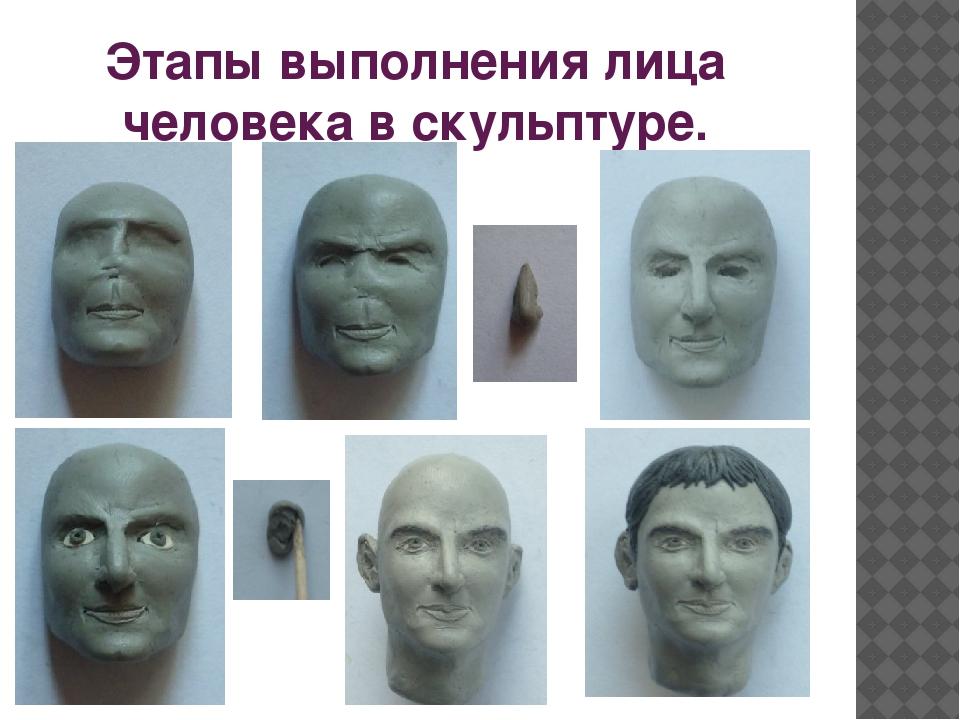 Этапы выполнения лица человека в скульптуре.