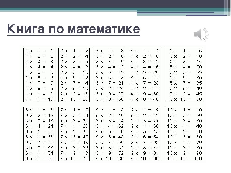 Книга по математике Книга по математике Первая печатная книга по математике п...