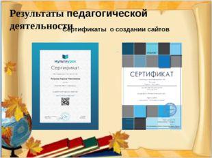 Результаты педагогической деятельности Сертификаты о создании сайтов