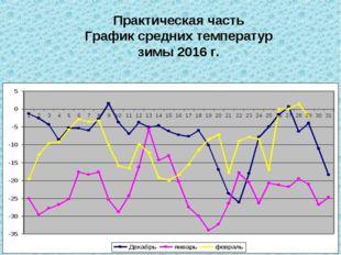 Практическая часть График средних температур зимы 2016 г.
