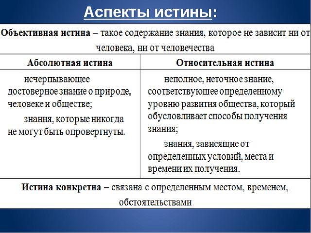 Аспекты истины: