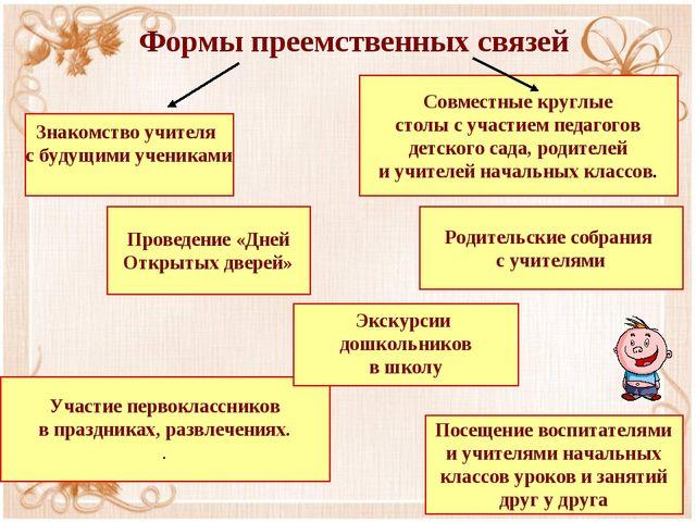 Формы преемственных связей Знакомство учителя с будущими учениками Участие пе...